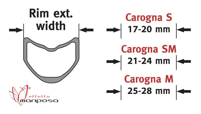 Effetto Mariposa - Carogna Rim Width Chart